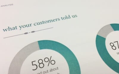 Your customers…do you know what they want?