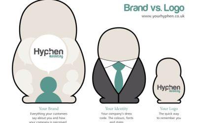 Brand vs. Logo