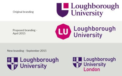 Loughborough University's Branding Journey