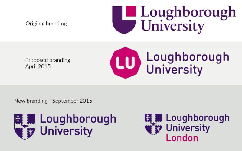 Loughborough University's Branding Journey